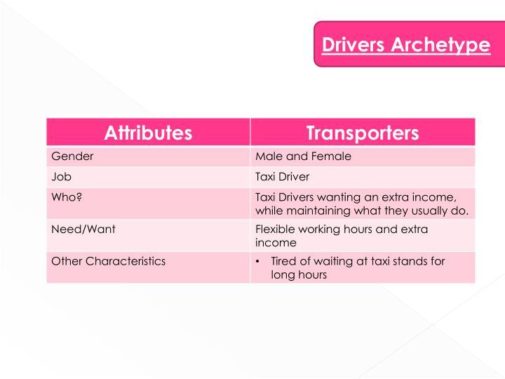 Drivers Archetype