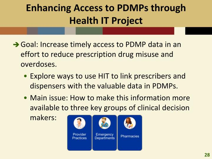 Enhancing Access to PDMPs through Health IT Project