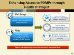enhancing access to pdmps through health it project1