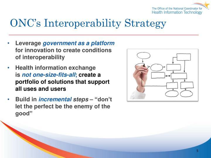ONC's Interoperability Strategy