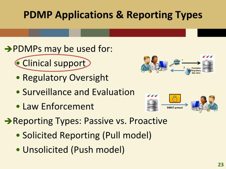 PDMP Applications & Reporting Types