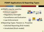 pdmp applications reporting types