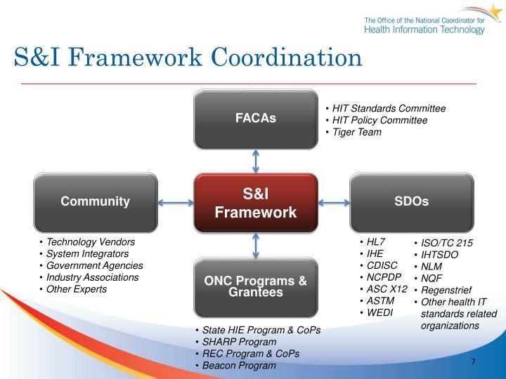 S&I Framework Coordination