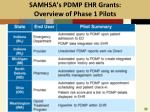 samhsa s pdmp ehr grants overview of phase 1 pilots