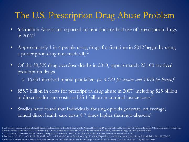 The U.S. Prescription Drug Abuse Problem