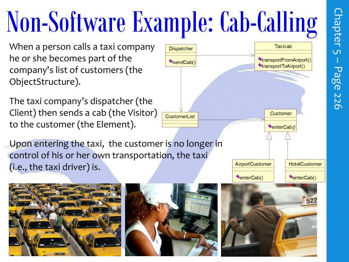 Non-Software Example: Cab-Calling