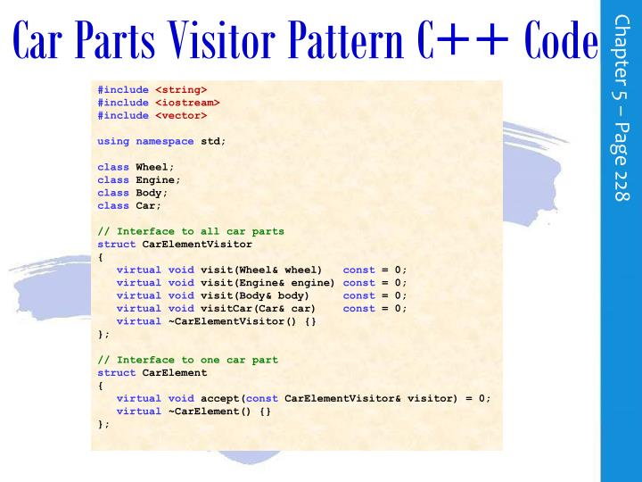 Car Parts Visitor Pattern C++ Code