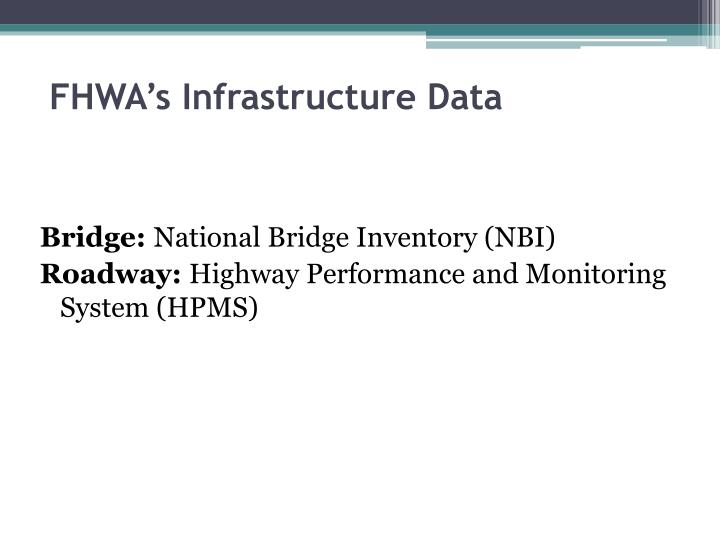 FHWA's Infrastructure Data