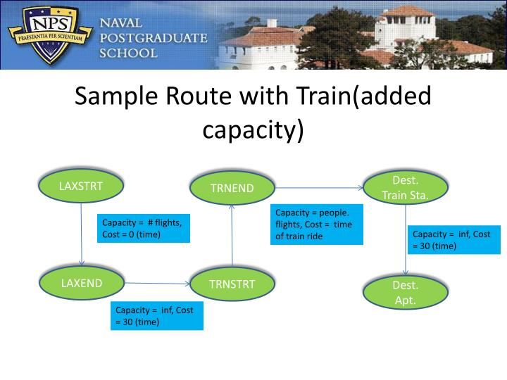 Sample Route with Train(added capacity)