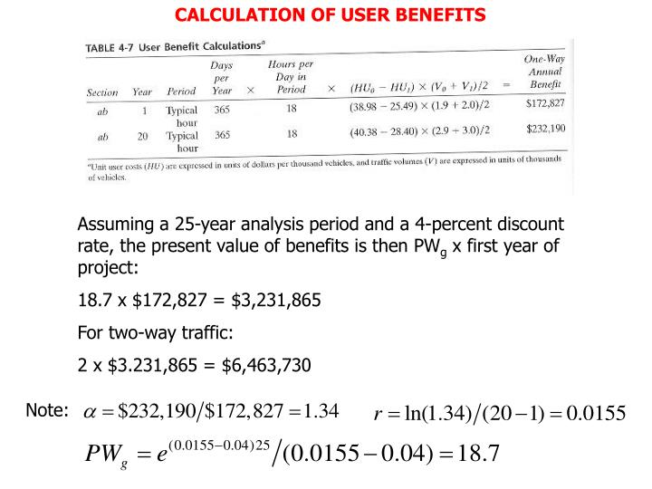 CALCULATION OF USER BENEFITS