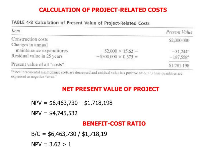 CALCULATION OF PROJECT-RELATED COSTS