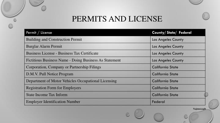 Permits and License