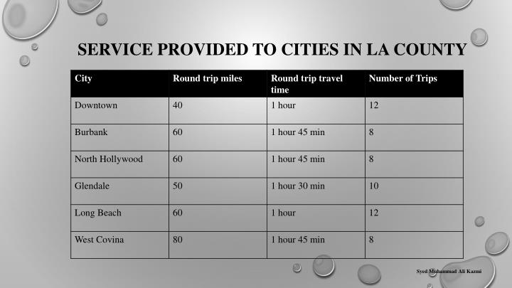 Service provided to cities in LA county