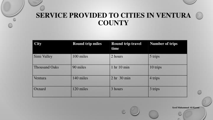 Service provided to cities in