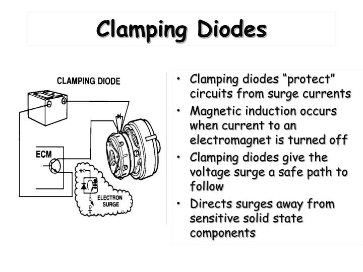 Clamping Diodes