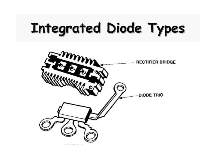 Integrated Diode Types