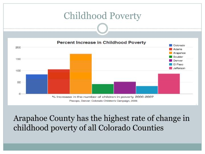 Childhood Poverty