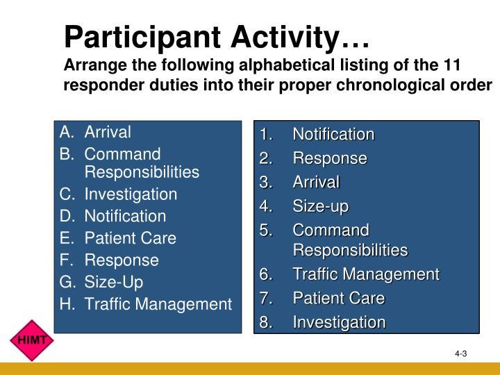 Participant Activity…