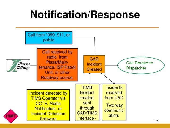 Notification/Response
