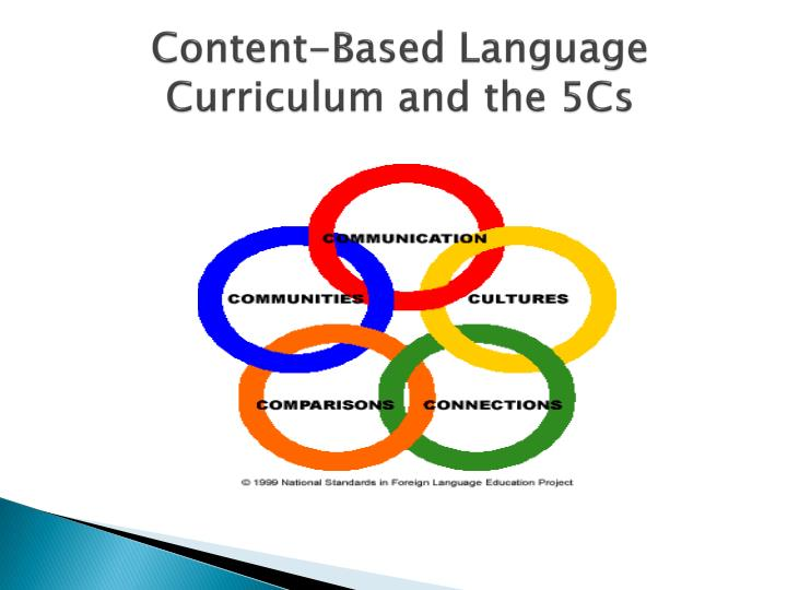 Content-Based Language Curriculum and the 5Cs