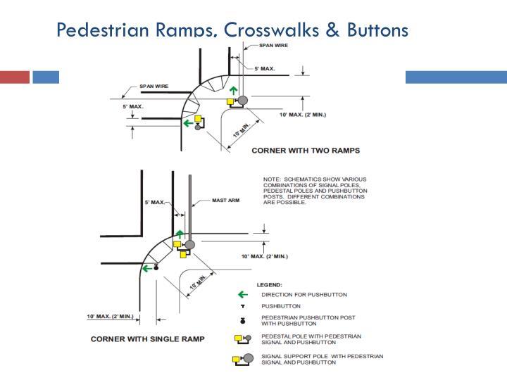 Pedestrian Ramps, Crosswalks & Buttons