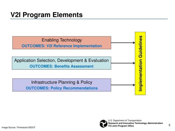 V2I Program Elements