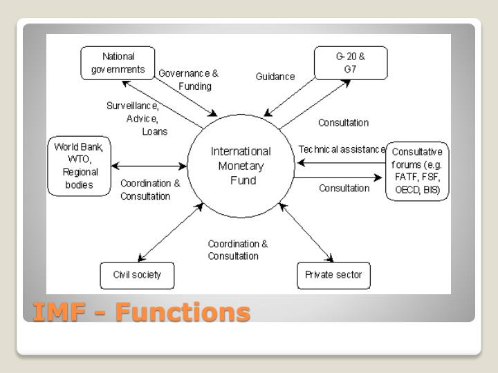 IMF - Functions