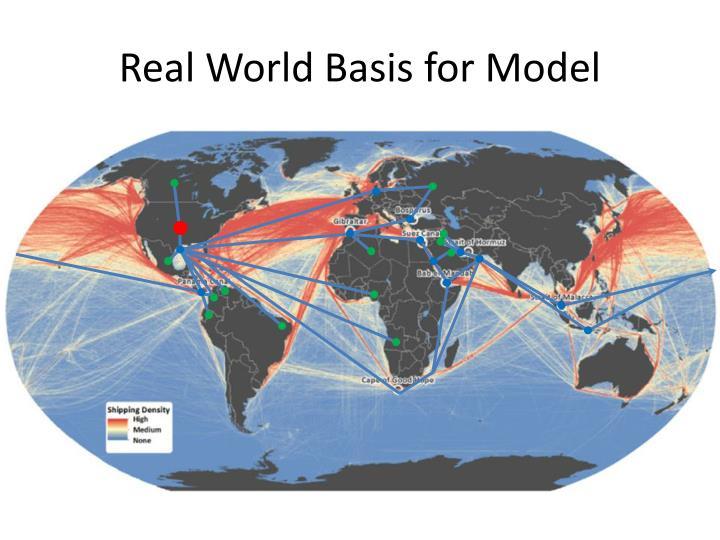 Real World Basis for Model