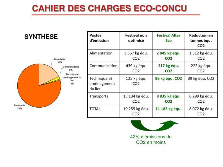 CAHIER DES CHARGES ECO-CONCU