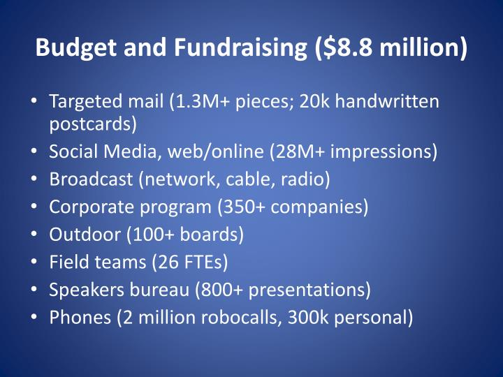 Budget and Fundraising ($8.8 million)