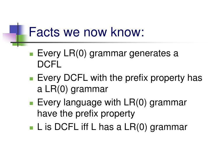Facts we now know: