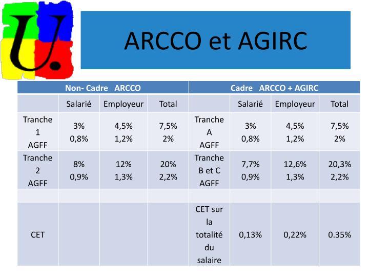 ARCCO et AGIRC