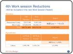 4th work session reductions will be included in the next work session packet