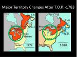 major territory changes after t o p 1783