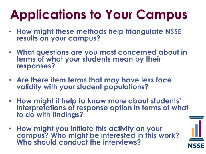 Applications to Your Campus