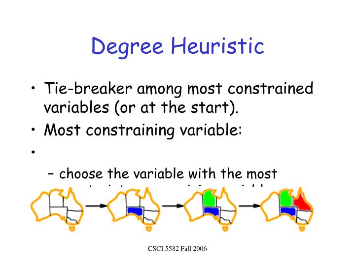 Degree Heuristic