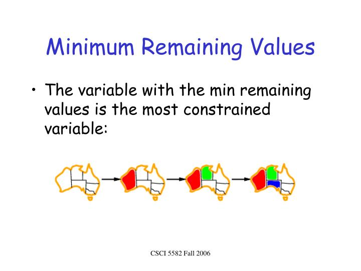 Minimum Remaining Values