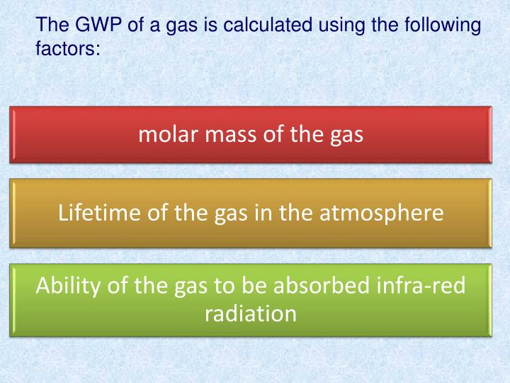 The GWP of a gas is calculated using the following factors: