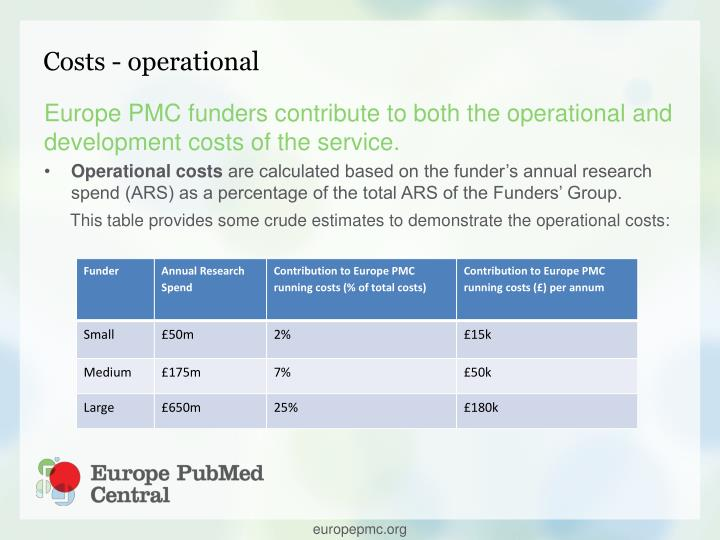 Costs - operational