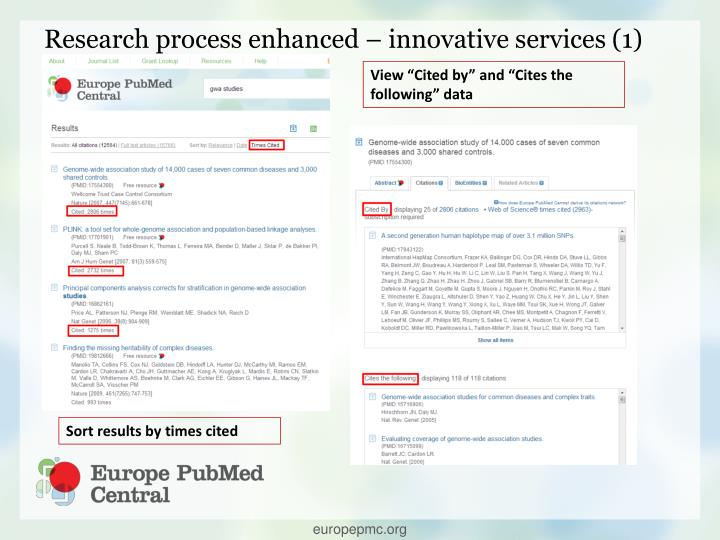 Research process enhanced – innovative services (1)