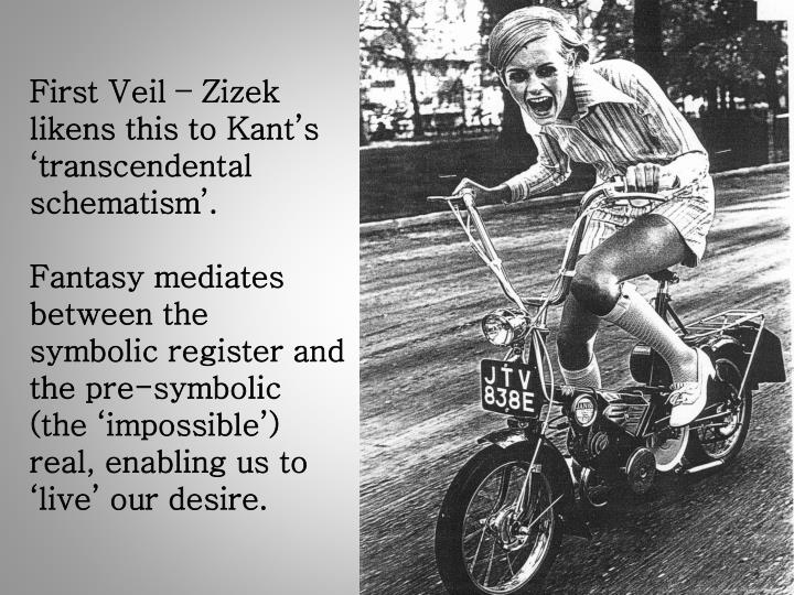 First Veil – Zizek likens this to Kant's 'transcendental schematism'.
