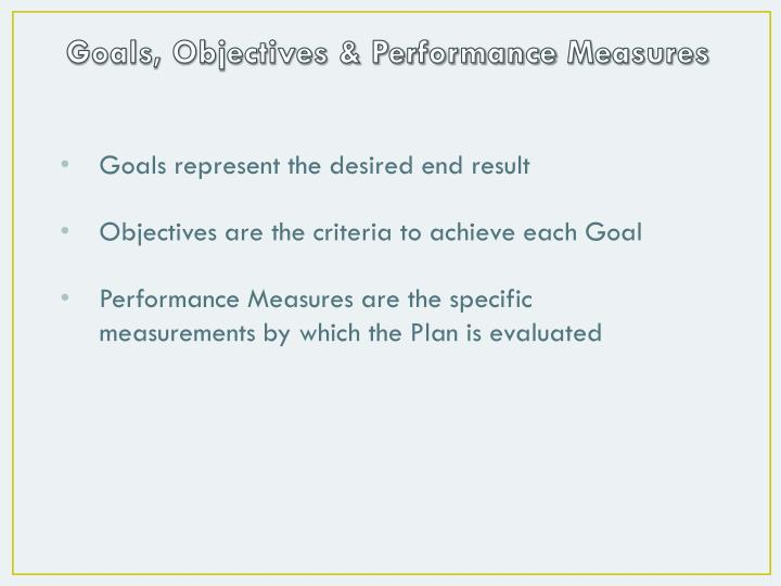 Goals, Objectives & Performance