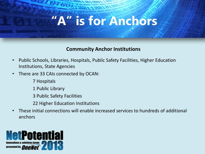 A is for anchors