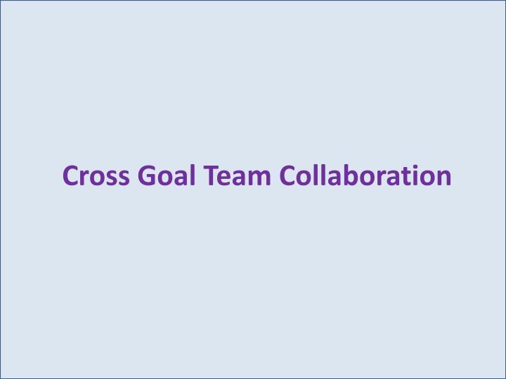 Cross Goal Team Collaboration