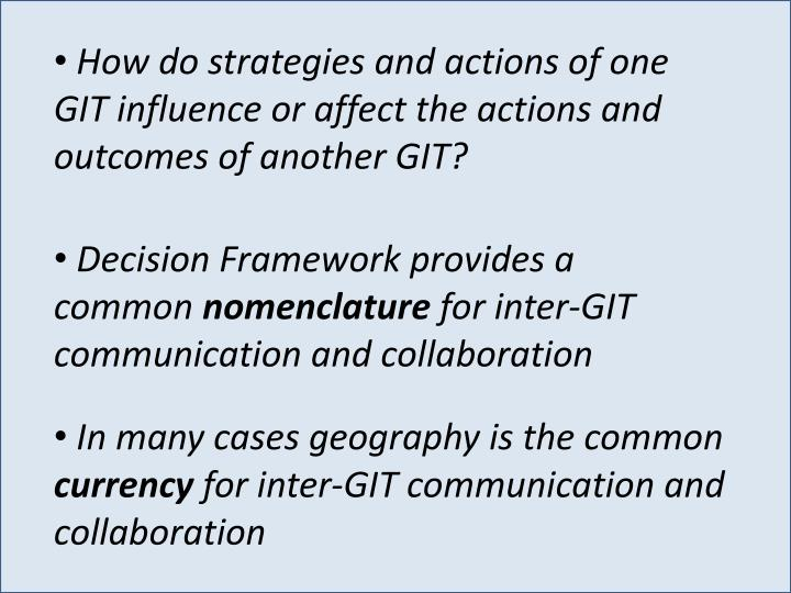 How do strategies and actions of one GIT influence or affect the actions and outcomes of another GIT?