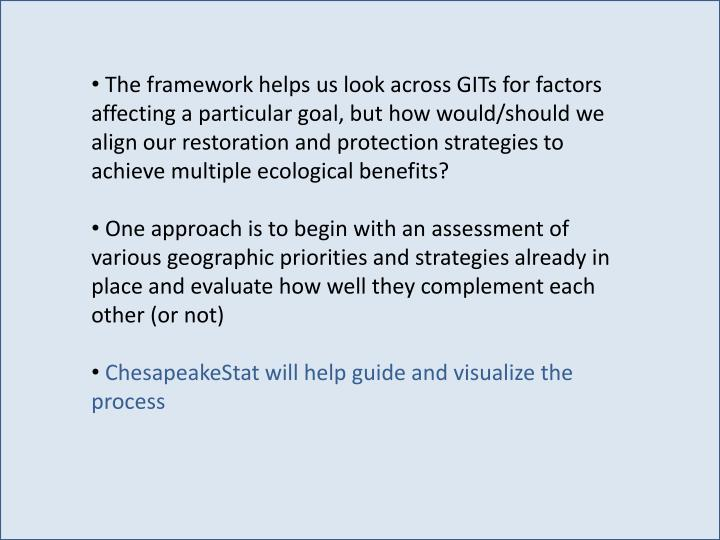 The framework helps us look across GITs for factors affecting a particular goal, but how would/should we align our restoration and protection strategies to achieve multiple ecological benefits?