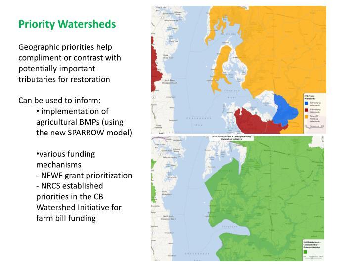 Priority Watersheds