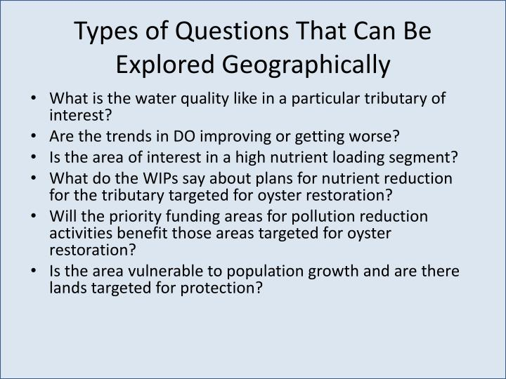 Types of Questions That Can Be Explored Geographically