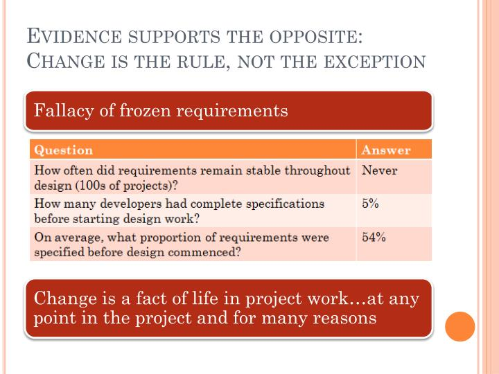Evidence supports the opposite: Change is the rule, not the exception