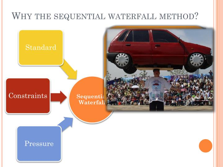Why the sequential waterfall method?